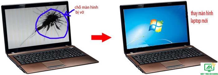 Thay màn hình laptop bị vỡ