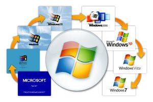 Tìm hiểu hệ điều hành Windows là gì? tại sao windows thống trị trên thị trường